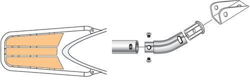 Båtsystem - Vinklad förlängning till segelbåtspeke