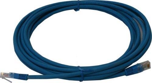 Victron - Kabel multi-Panel