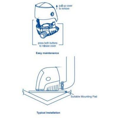Whale - Orca automatisk lænsepumpe