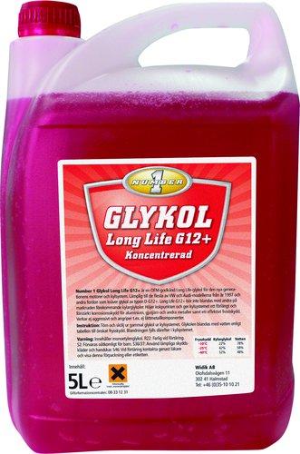 Pennzoil & Champion  - Glykol Rød GL