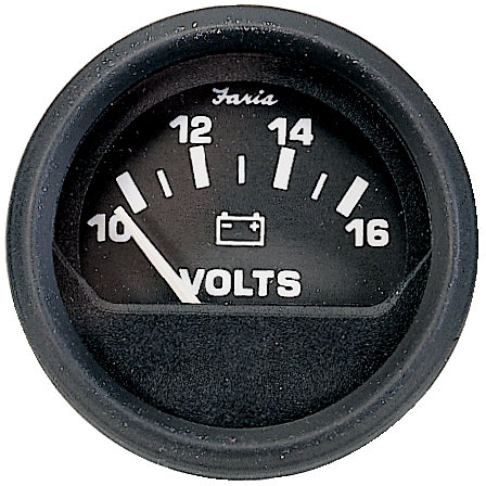 Faria - Voltmeter